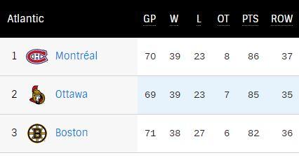 Radulov, Gallagher et Emelin retrouvent leurs coéquipiers — Canadiens